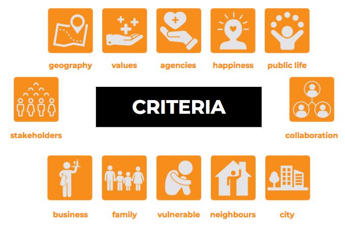 assets_criteria